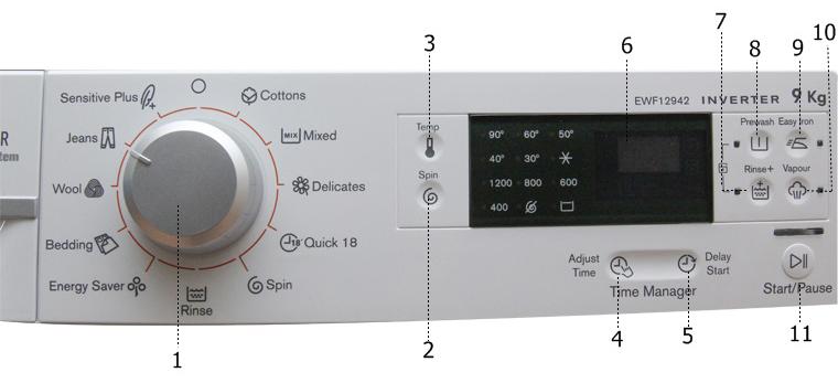 Cách sử dụng máy giặt Electrolux 9kg EWF12942