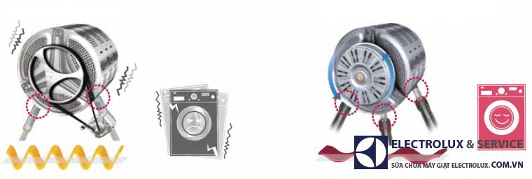 Máy giặt LG kêu to khi vắt do hỏng bộ giảm xóc